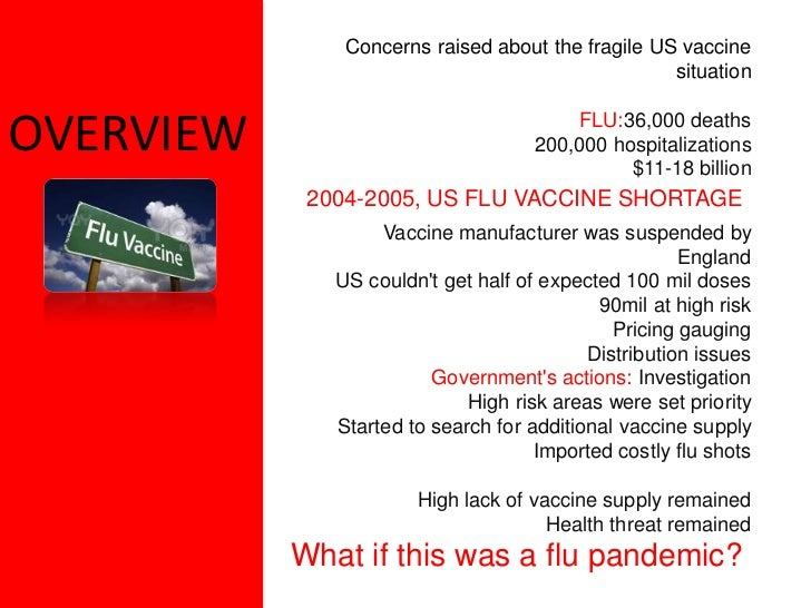 flu vaccine 2004 2005 vaccine shortage Annual trivalent influenza vaccines (tiv) containing three influenza strains   2004 victoria 750 % 42 % 208 % high 2,718 2005 yamagata  secondly,  because of the scarcity of local data, we used a static model to.