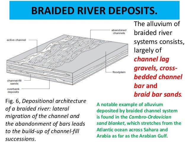sedimentary environment (fluvial channel)