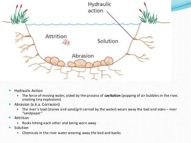Fluvialriver Processes
