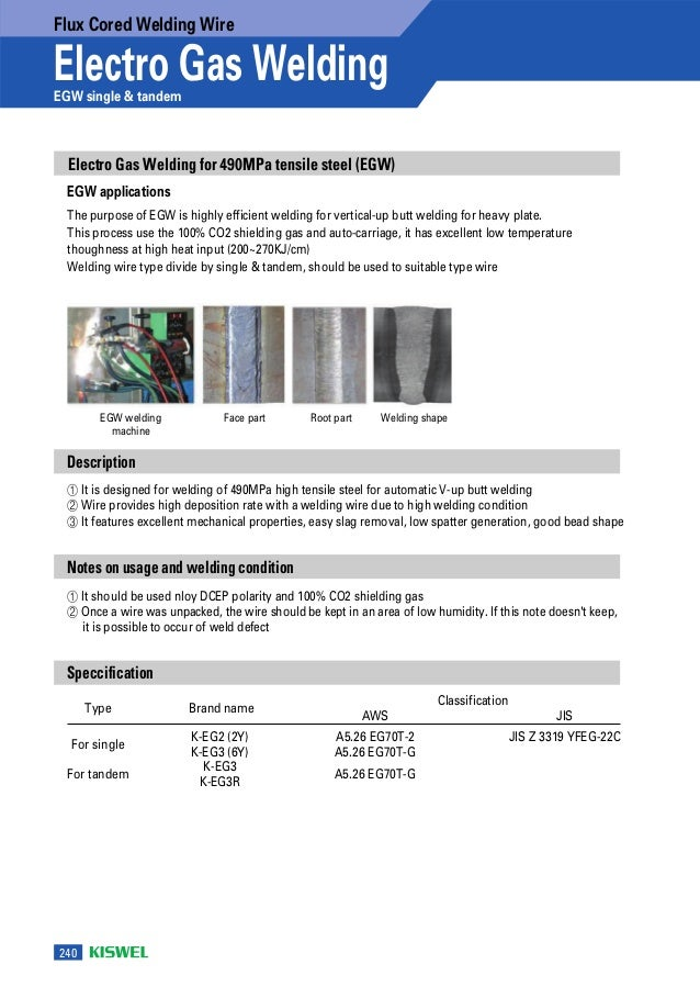 Cool Flux Core Welding Wire Sizes Images - Electrical and Wiring ...