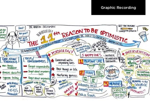 Sharpie UX @ Fluxible 2013 Slide 3