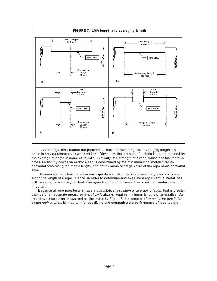 Flux leakagewireropes – Lma-a Wiring-diagram