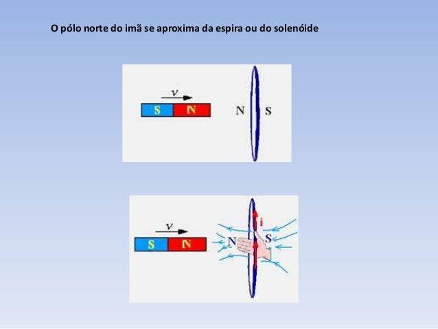 fab2d1a2be9 Fluxo magnético