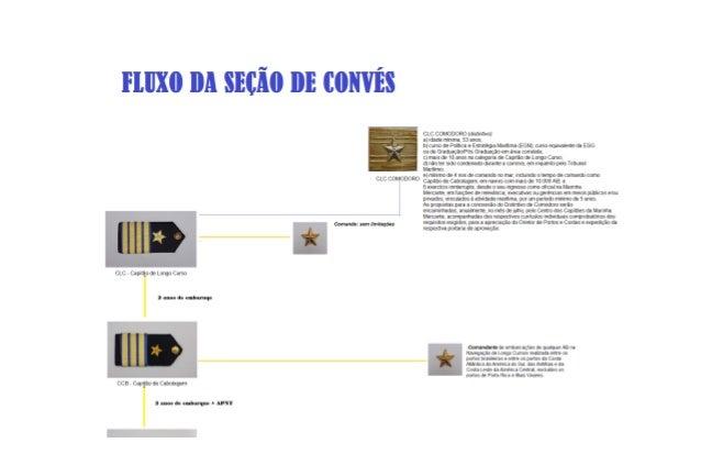 W,  XXI Hi5, CEíIÍJI HF:  CGRVIÊC    CLC e capriao de Lango Curso  : nuno-sunga  11,7  CCB - CBDLÍÃO de Cabotagem     : na...