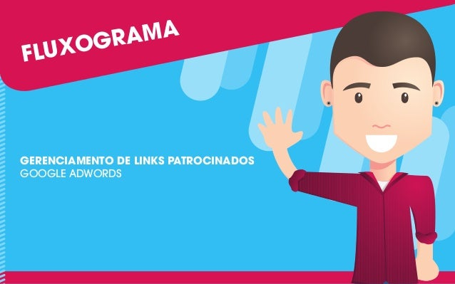 GERENCIAMENTO DE LINKS PATROCINADOS GOOGLE ADWORDS FLUXOGRAMA
