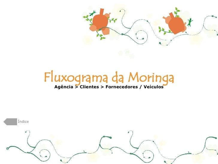 Fluxograma da Moringa Agência > Clientes > Fornecedores / Veículos Índice
