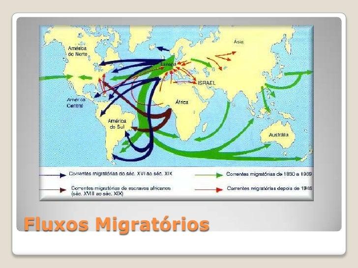 Fluxos Migratórios<br />