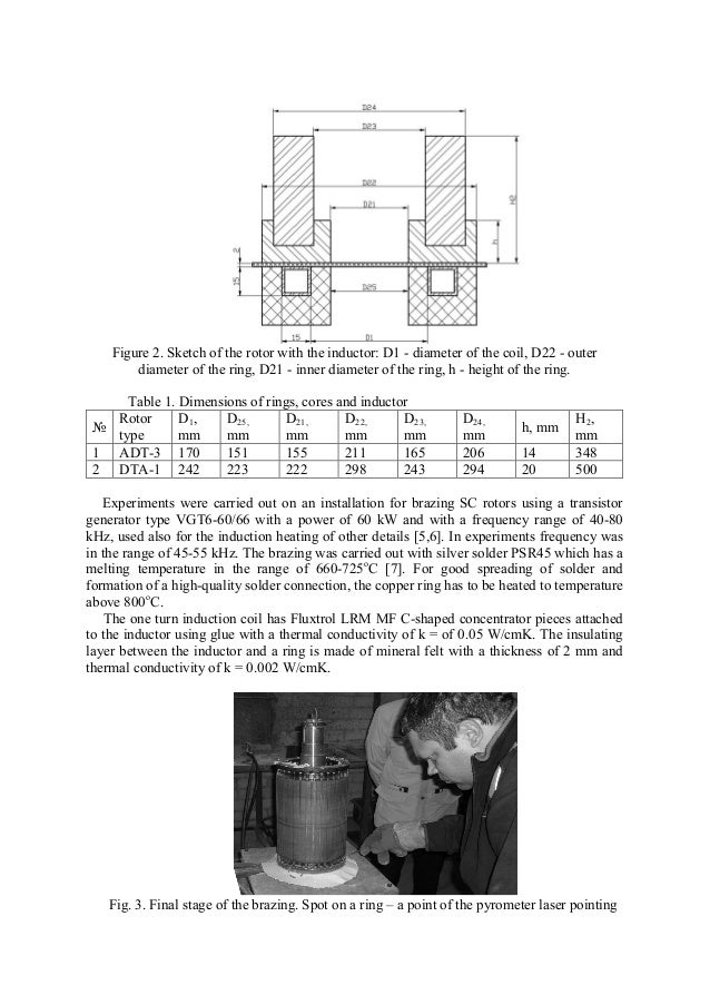 Simulation of Induction System for Brazing of Squirrel Cage Rotor - H…