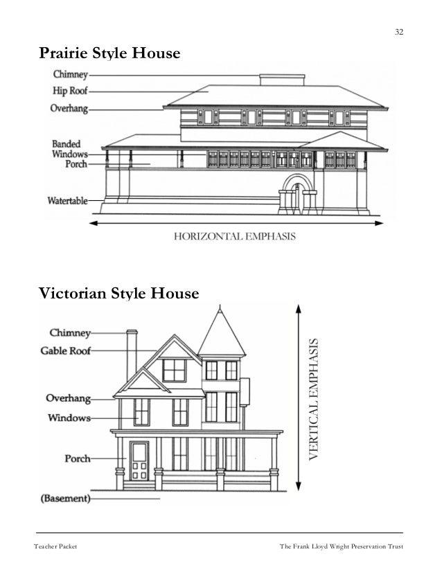 Flwpt teacher packet for Prairie style house characteristics
