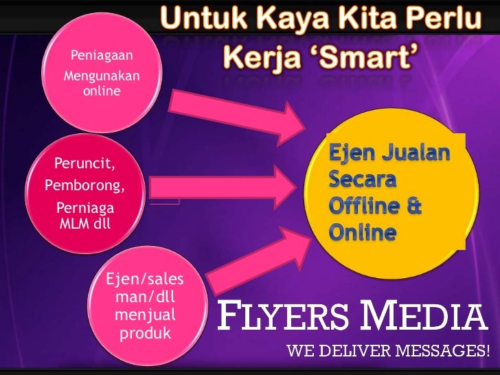 b<br />UntukKaya Kita PerluKerja 'Smart'<br />EjenJualan<br />Secara Offline &<br />Online<br />Peniagaan<br />Mengunakan ...