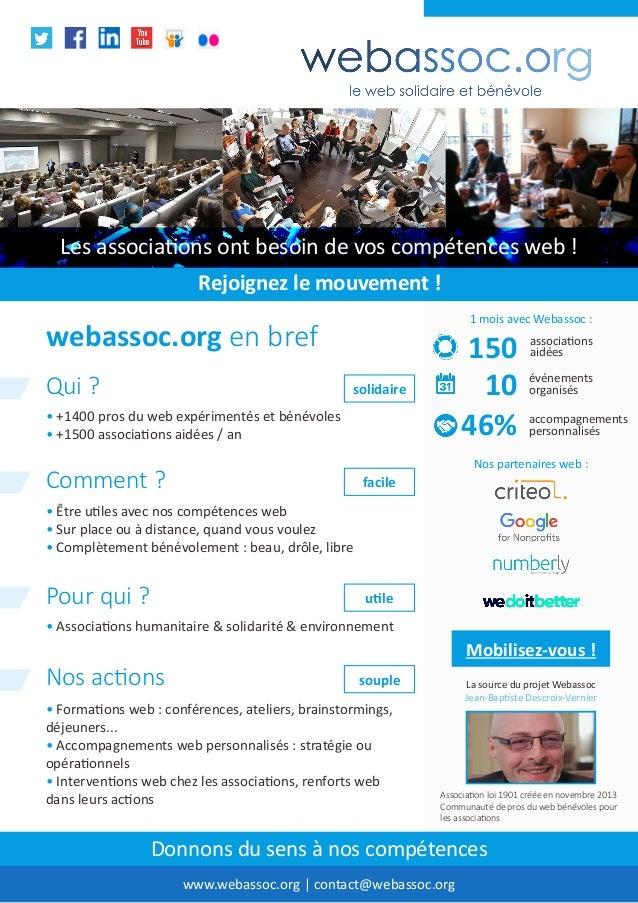 La source du projet Webassoc Jean-Baptiste Descroix-Vernier • Être utiles avec nos compétences web • Sur place ou à distan...