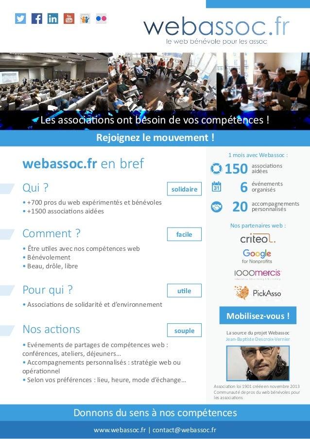 La source du projet Webassoc Jean-Baptiste Descroix-Vernier • être utiles avec nos compétences web • Bénévolement • Beau, ...