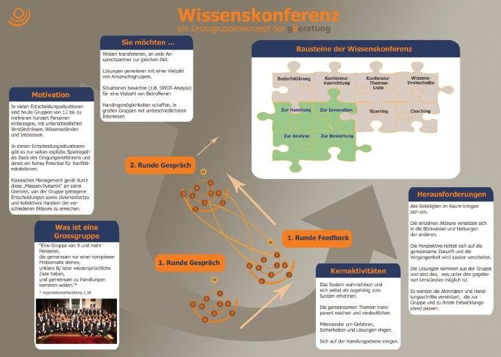 Flyer Wissenskonferenz