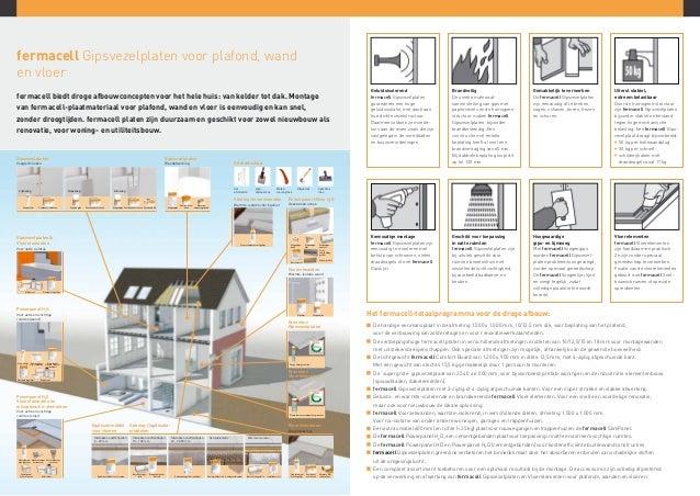 flyer fermacell gipsvezelplaten voor plafond wand en vloer. Black Bedroom Furniture Sets. Home Design Ideas