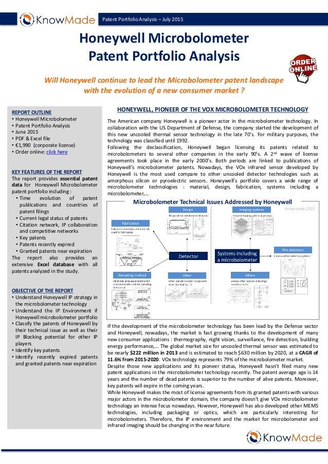 Patent Portfolio Analysis – July 2015 Honeywell Microbolometer Patent Portfolio Analysis REPORT OUTLINE • Honeywell Microb...