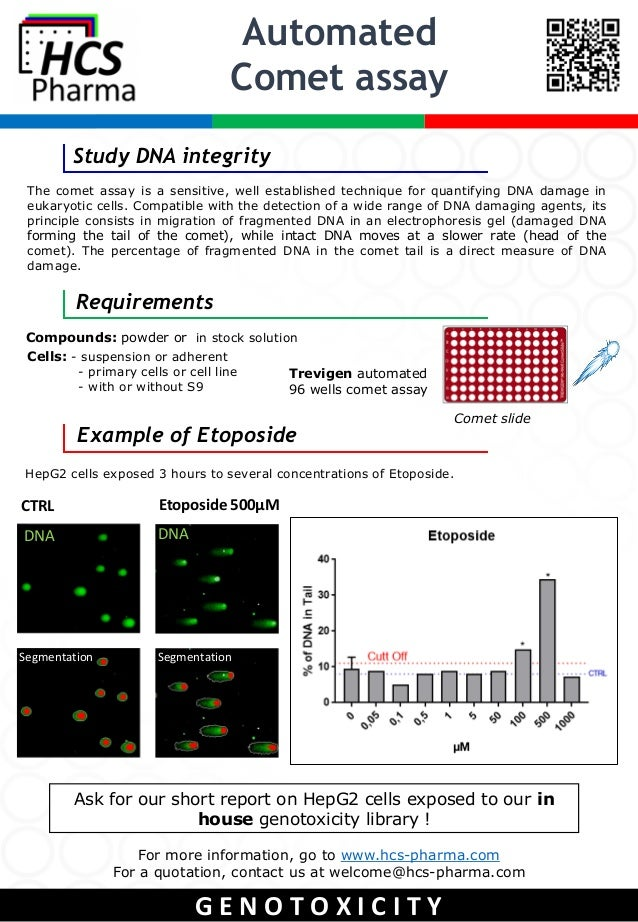 The comet assay is a sensitive, well established technique for quantifying DNA damage in eukaryotic cells. Compatible with...