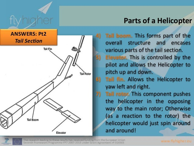 why does a helicopter need tail rotor with Fire Fly Choppers on Tailpitch besides Why Dont Single Propeller Planes Need To Counteract The Torque Like A Helicopter Does With The Tail Rotor further Watch moreover Fire Fly Choppers besides Multipurpose Blade Propellerbalancer 250 700 Helicopter Plane P 6818.