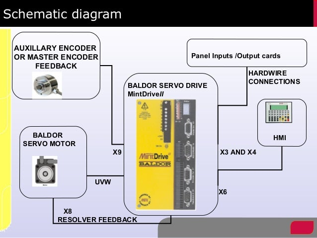 Baldor Servo Motor Wiring Diagram - Wiring Diagram on switch wiring diagram, dc ceiling fans diagram, how a generator works diagram, 12 volt actuator wiring diagram, alternator wiring diagram, generator connection diagram, motor control wiring diagram, variable frequency drives wiring diagram, gear motor wiring diagram, generator schematic diagram, inverter wiring diagram, transformer wiring diagram, rectifier wiring diagram, farmall 12 volt wiring diagram, international tractor wiring diagram, fan wiring diagram, induction motor wiring diagram, diode wiring diagram, dc generator theory of operation, electric linear actuator wiring diagram,