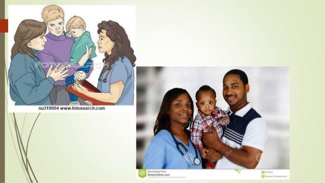 Presentation on Family Nursing & Home Nursing PREPARED BY , MS. SEENA RACHEL GEORGE 1ST YEAR MSC NURSING BHCON