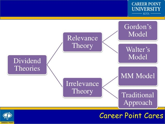 Theories of Dividend: Walter's model, Gordon's model and Modigliani and Miller's Hypothesis