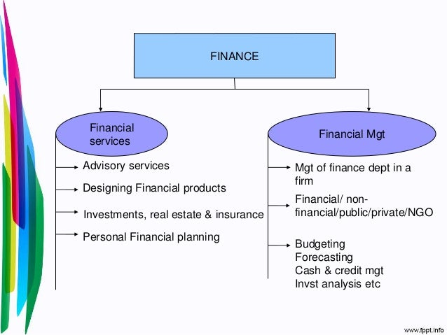 Nature and scope of financial management.