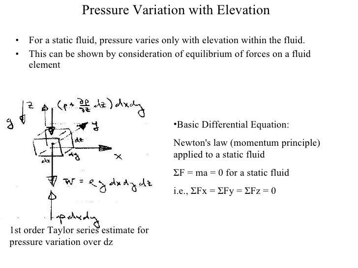 Pressure Variation with Elevation <ul><li>For a static fluid, pressure varies only with elevation within the fluid.  </li>...