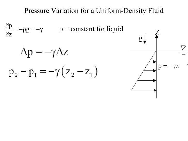 Pressure Variation for a Uniform-Density Fluid