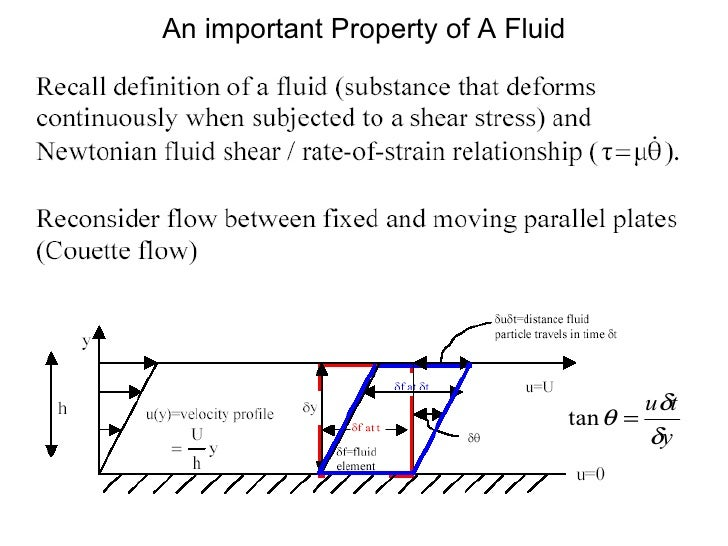An important Property of A Fluid