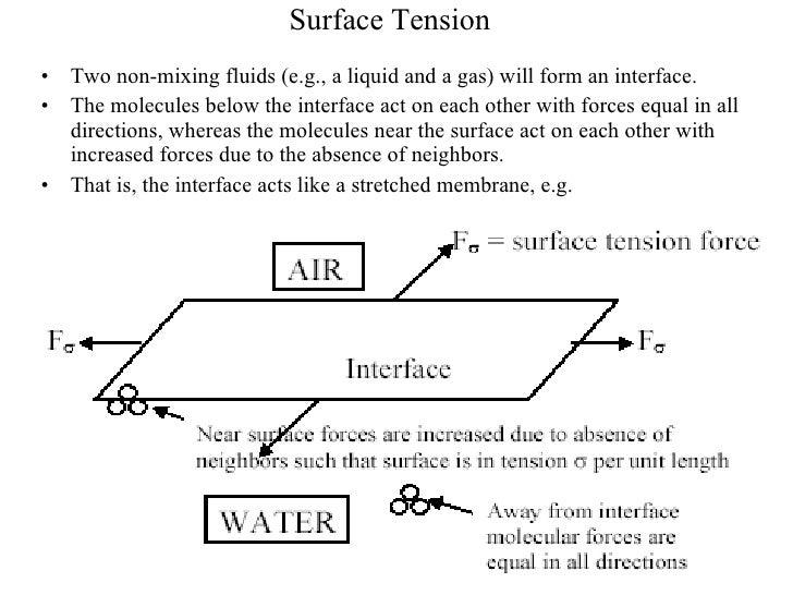 Surface Tension <ul><li>Two non-mixing fluids (e.g., a liquid and a gas) will form an interface.  </li></ul><ul><li>The mo...