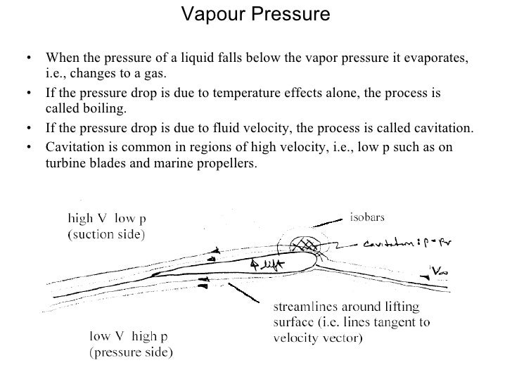 Vapour Pressure <ul><li>When the pressure of a liquid falls below the vapor pressure it evaporates, i.e., changes to a gas...