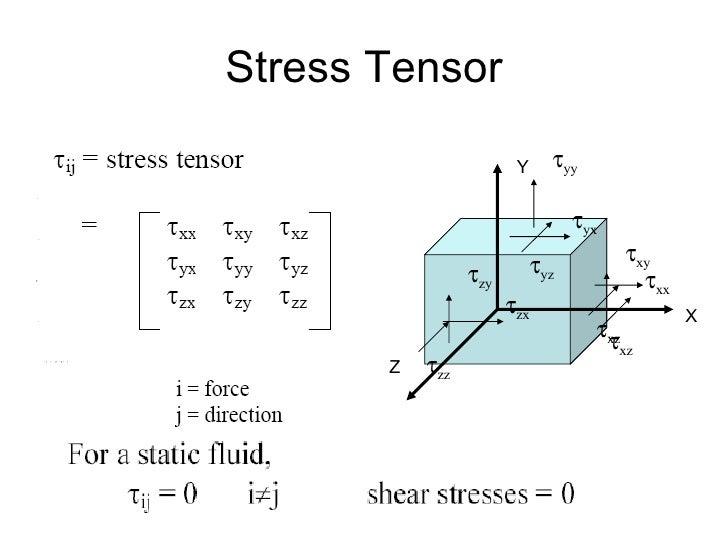 Stress Tensor X Y Z  yy  zz  yz  yx  zx  zy  xx  xy  xz  xz