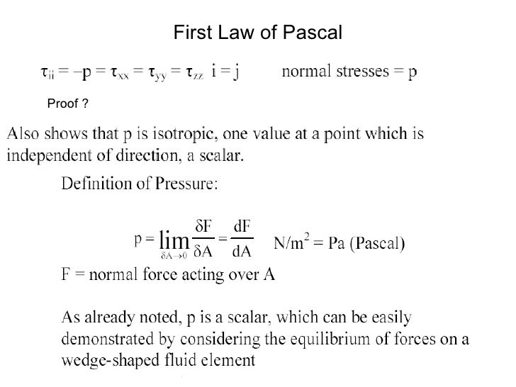 First Law of Pascal Proof ?
