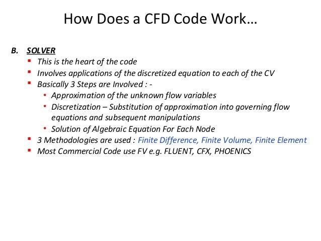 FLUID MECHANICS - COMPUTATIONAL FLUID DYNAMICS (CFD)