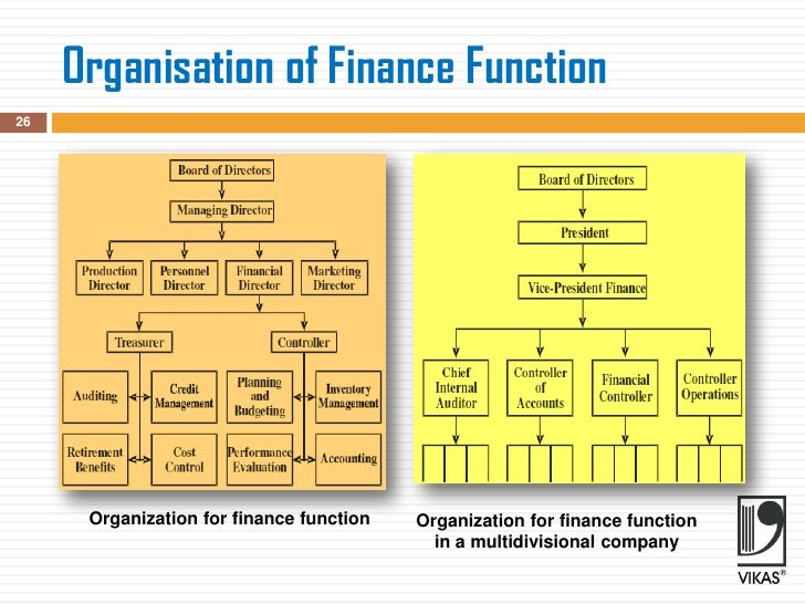 duties of finance manager