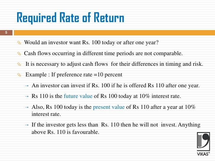 Fm time value of money