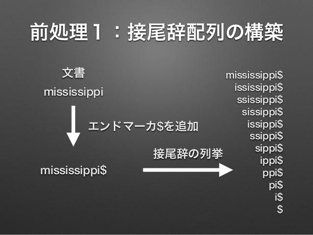 FM-indexによる全文検索 Slide 3