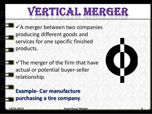 merger types with examples An example of a congeneric merger is when an airline acquires a tourism industry-related business or if a newspaper merges with a tv channel //bizfluentcom/info-7748688-types-business-mergershtml 26 september 2017 gilani, natasha (2017, september 26) types of business mergers bizfluent.