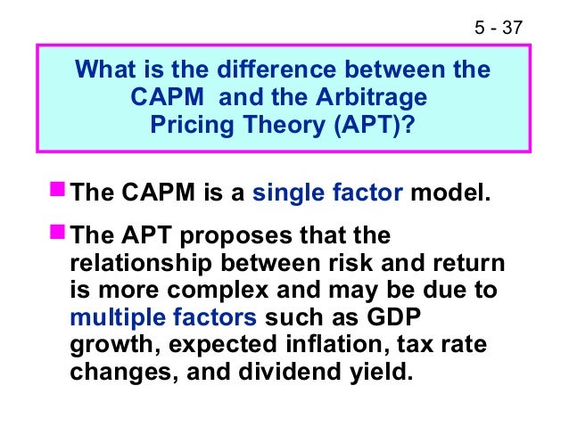 apt vs capm Found this question on a particular social network my guess is b davidson is familiar with the use of the capital asset pricing model (capm) and arbitrage pricing theory (apt) to estimate the required rate of return for an equity investment.