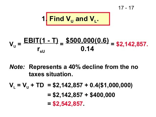 chapter 15 capital structure decisions 2013-1-14 capital structure decisions answers to end-of-chapter questions 15-1acapital structure is the manner.