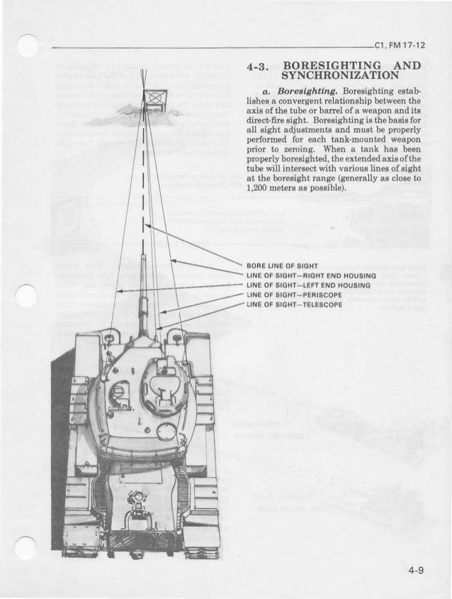 fm17 12 tank