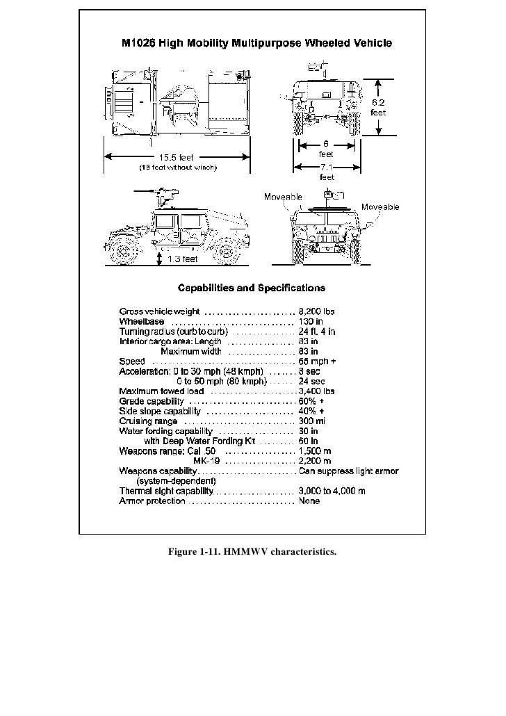 Engine Sling, Used, Missing Parts, for HMMWV M998 Hummer | eBay