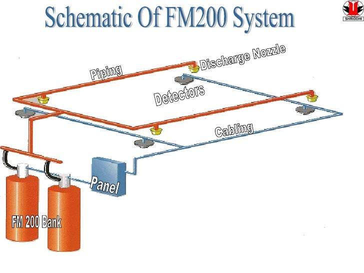 fm 200 schematic the system consists of the following2 detection system the detectors detect smoke and give fm 200 schematic