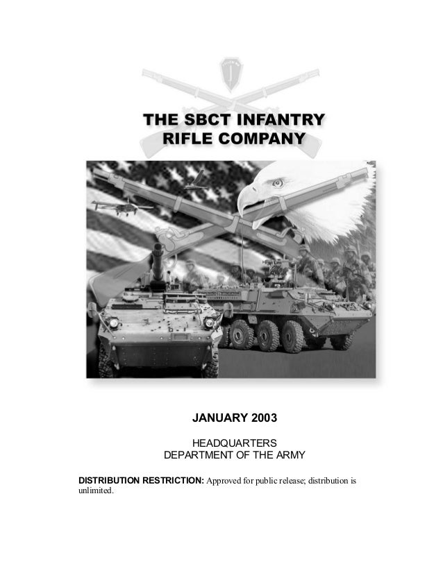 JANUARY 2003 HEADQUARTERS DEPARTMENT OF THE ARMY DISTRIBUTION RESTRICTION: Approved for public release; distribution is un...