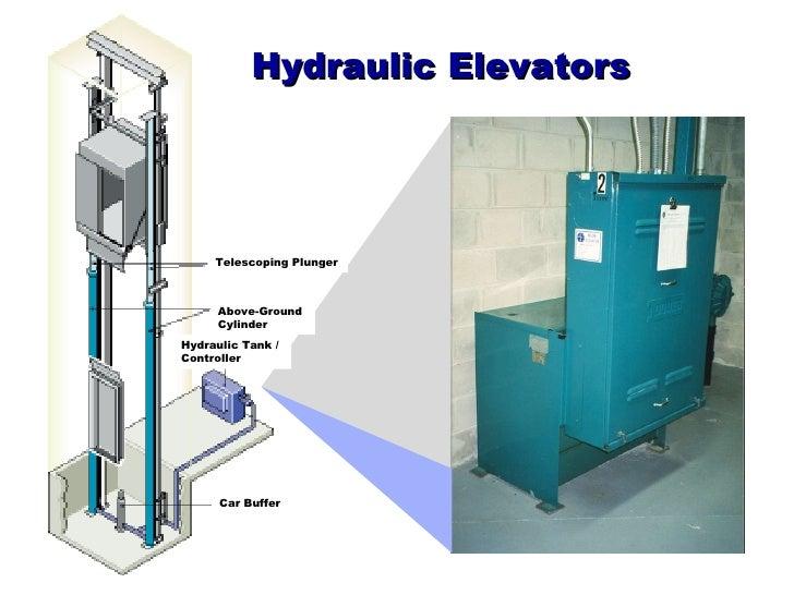 Elevator Hydraulic Cylinder : Fm mod elevators