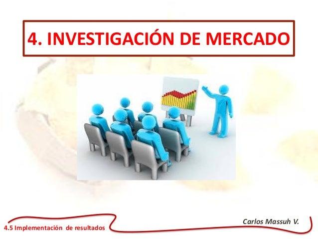 Carlos Massuh V. 4.5 Implementación de resultados 4. INVESTIGACIÓN DE MERCADO