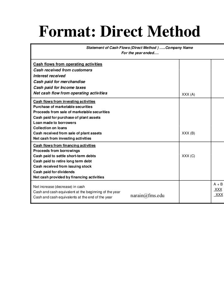Method Statement Format. Basic Method Statement Template Articles