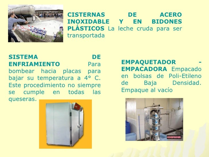 Maquinaria para la produccion de alimentos kinked for Maquinaria y utensilios para la produccion culinaria