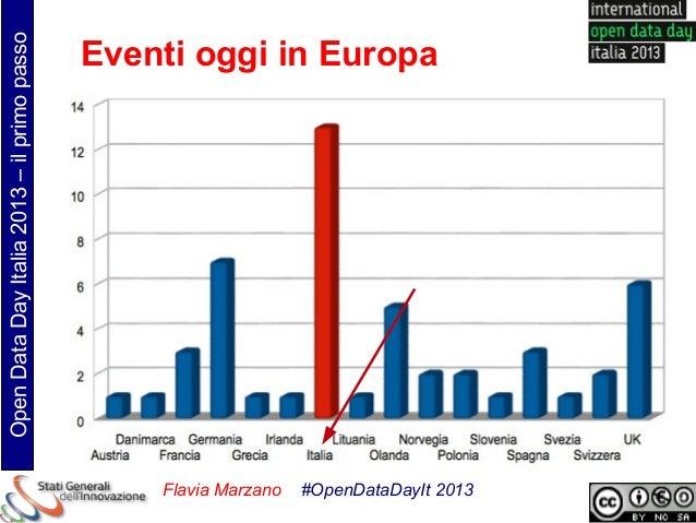 Open Data Day Italia 2013 – il primo passo                                             Eventi oggi in Europa              ...