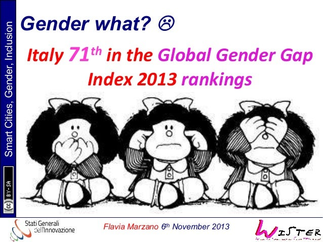 Smart Cities, Gender, Inclusion  Gender what? L Italy  71 Index  2013  rankings    th  in  the  Global  G...