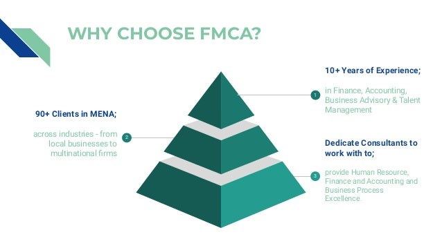 WHY CHOOSE FMCA? Dedicate Consultants to work with to; provide Human Resource, Finance and Accounting and Business Process...